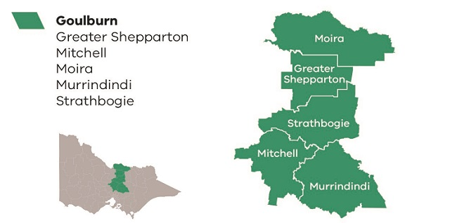 Goulburn is in the north eastern region of Victoria. It covers five local shire which are Great Shepparton, Mitchhell, Moira, Murrindindi and Strathbogie. This map shows the location of Goulburn in Victoria as well as the location of the five shires