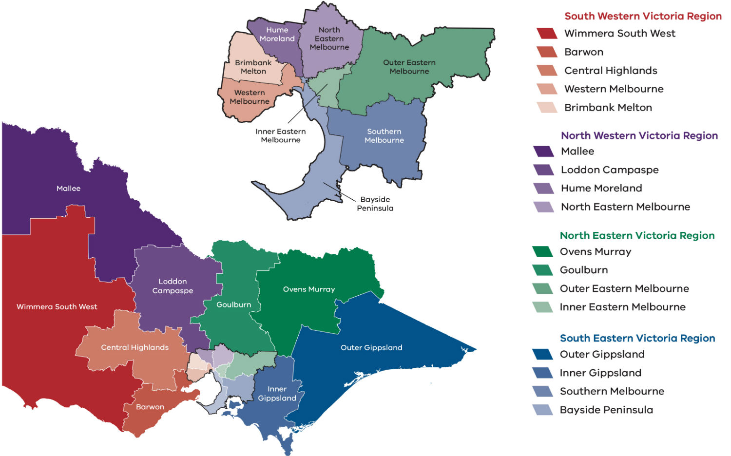We divide up Victoria into 4 regions - North eastern, North western, South eastern and South western. The map shows how we divide up these regions. Each region has its own area team. North eastern includes innner eastern and outer eastern Melbourne, Goulburn and Ovens Murray. North western includes north eastern Melbourne, Hume Moreland, Loddon Campaspe and Malle. South eastern includes southern Melbourne, Bayside Peninsula, inner Gippsland and outer Gippsland. South western includes western Melbourne, Brimbank Melton, Central Highlands, Barwon and Wimmera south west area.